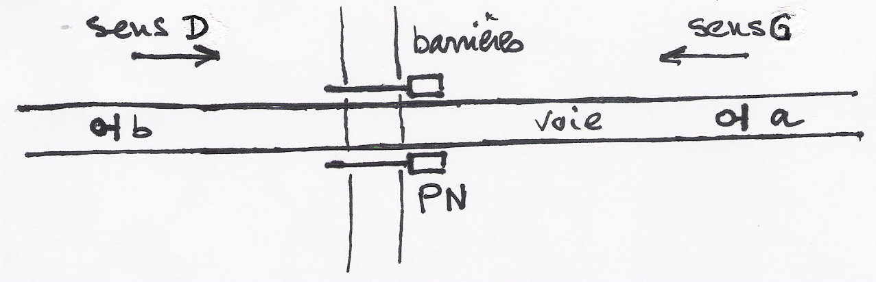 Logique cabl e for Porte logique quantique